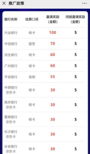 卡小邦信用卡推广返佣平台,新平台2.0模式