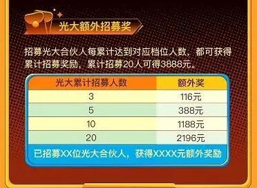 申卡局内人涨价,光大额外奖励最高13926元