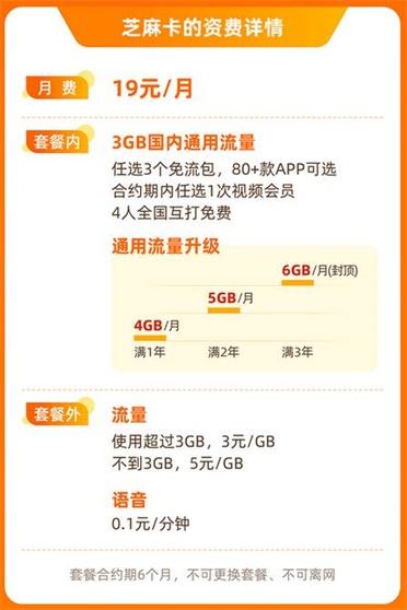 优惠套餐:中国移动芝麻卡通用流量+APP免流200GB