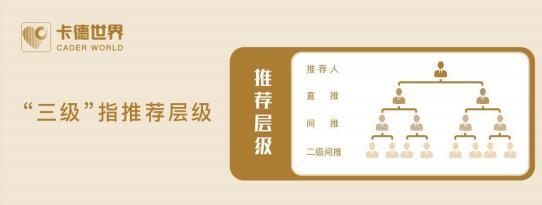 卡德世界:最新信用卡刷卡代还软件,三级分润