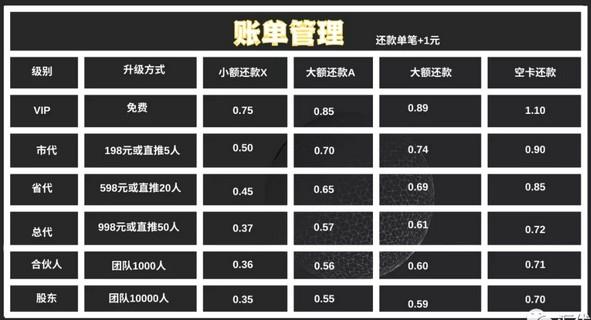 汇优米平台怎么赚钱? 汇忧米政策模式详细解析!
